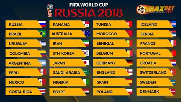 piala dunia 2018, rusia 2018, taruhan piala dunia, situs taruhan piala dunia, judi piala dunia